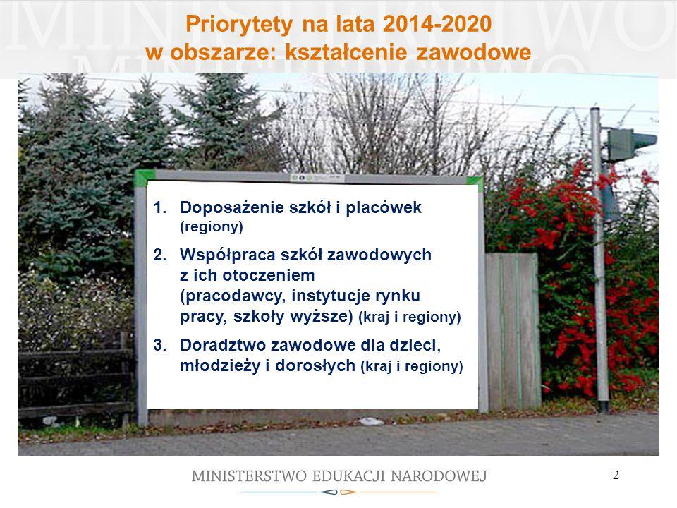 Priorytety na lata 2014-2020 w obszarze: kształcenie zawodowe 2 1.Doposażenie szkół i placówek (regiony) 2.Współpraca szkół zawodowych z ich otoczeniem (pracodawcy, instytucje rynku pracy, szkoły wyższe) (kraj i regiony) 3.Doradztwo zawodowe dla dzieci, młodzieży i dorosłych (kraj i regiony)