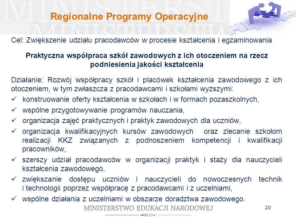 Regionalne Programy Operacyjne Cel: Zwiększenie udziału pracodawców w procesie kształcenia i egzaminowania Praktyczna współpraca szkół zawodowych z ic