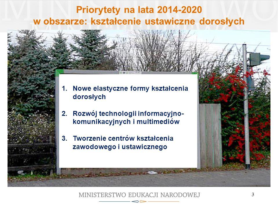Priorytety na lata 2014-2020 w obszarze: kształcenie ustawiczne dorosłych 3 1.Nowe elastyczne formy kształcenia dorosłych 2.Rozwój technologii informacyjno- komunikacyjnych i multimediów 3.Tworzenie centrów kształcenia zawodowego i ustawicznego