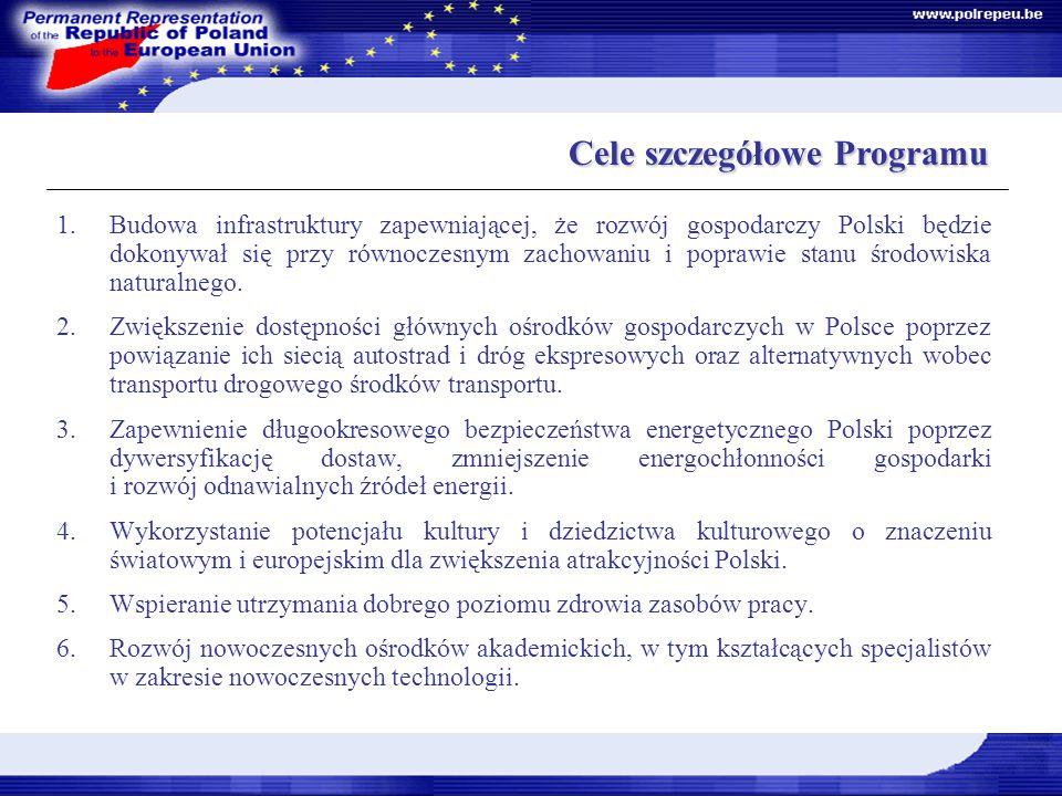 Dokumenty Strategiczne Cele szczegółowe Programu Cele szczegółowe Programu 1.Budowa infrastruktury zapewniającej, że rozwój gospodarczy Polski będzie dokonywał się przy równoczesnym zachowaniu i poprawie stanu środowiska naturalnego.