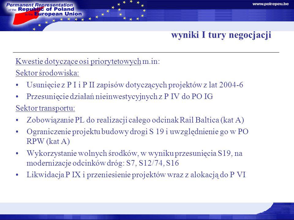 wyniki I tury negocjacji Kwestie dotyczące osi priorytetowych m.in: Sektor środowiska: Usunięcie z P I i P II zapisów dotyczących projektów z lat 2004-6 Przesunięcie działań nieinwestycyjnych z P IV do PO IG Sektor transportu: Zobowiązanie PL do realizacji całego odcinak Rail Baltica (kat A) Ograniczenie projektu budowy drogi S 19 i uwzględnienie go w PO RPW (kat A) Wykorzystanie wolnych środków, w wyniku przesunięcia S19, na modernizacje odcinków dróg: S7, S12/74, S16 Likwidacja P IX i przeniesienie projektów wraz z alokacją do P VI