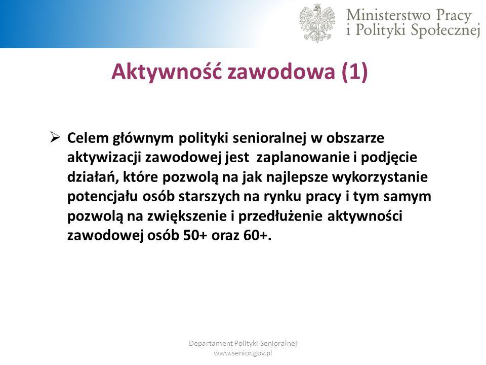 Aktywność zawodowa (1) Departament Polityki Senioralnej www.senior.gov.pl  Celem głównym polityki senioralnej w obszarze aktywizacji zawodowej jest z