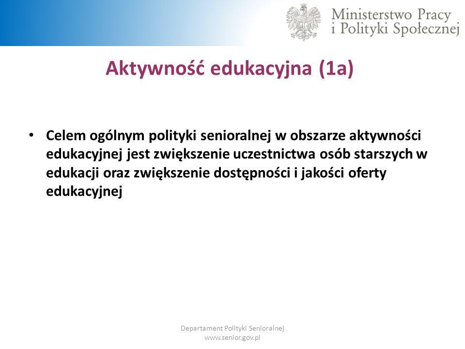 Aktywność edukacyjna (1a) Departament Polityki Senioralnej www.senior.gov.pl Celem ogólnym polityki senioralnej w obszarze aktywności edukacyjnej jest