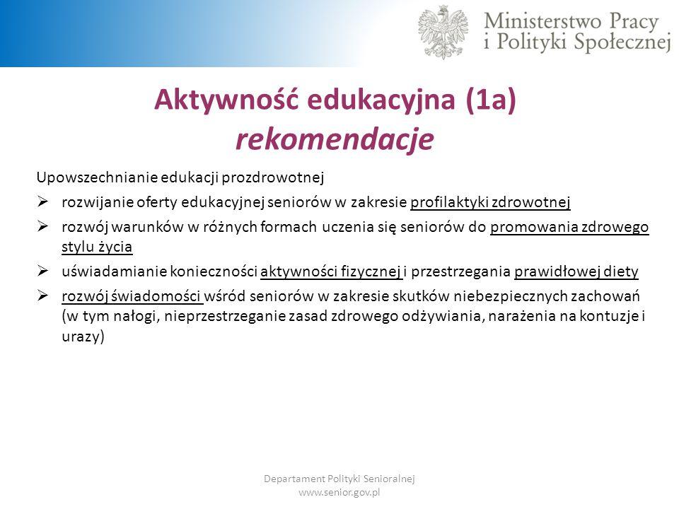 Aktywność edukacyjna (1a) rekomendacje Departament Polityki Senioralnej www.senior.gov.pl Upowszechnianie edukacji prozdrowotnej  rozwijanie oferty e