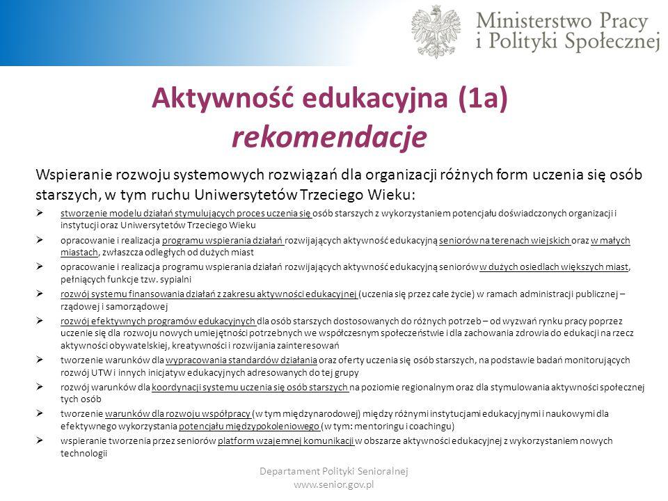 Aktywność edukacyjna (1a) rekomendacje Departament Polityki Senioralnej www.senior.gov.pl Wspieranie rozwoju systemowych rozwiązań dla organizacji róż