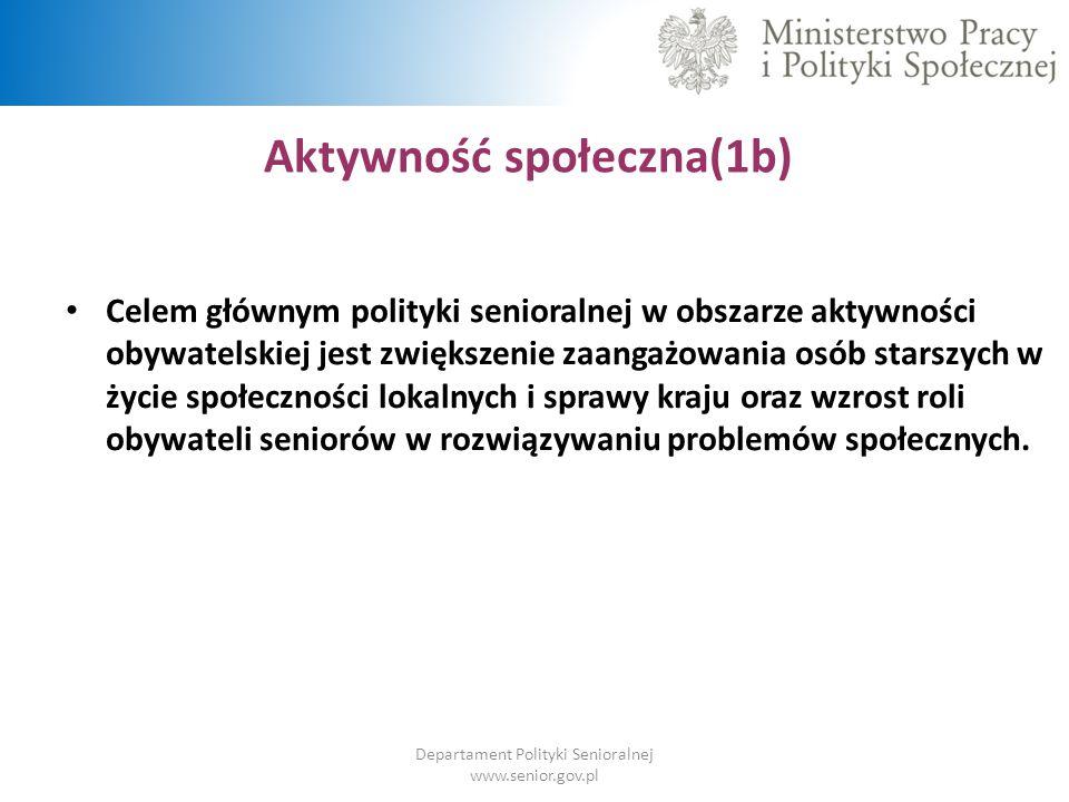 Aktywność społeczna(1b) Departament Polityki Senioralnej www.senior.gov.pl Celem głównym polityki senioralnej w obszarze aktywności obywatelskiej jest