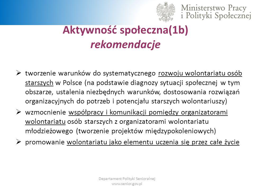 Aktywność społeczna(1b) rekomendacje Departament Polityki Senioralnej www.senior.gov.pl  tworzenie warunków do systematycznego rozwoju wolontariatu o