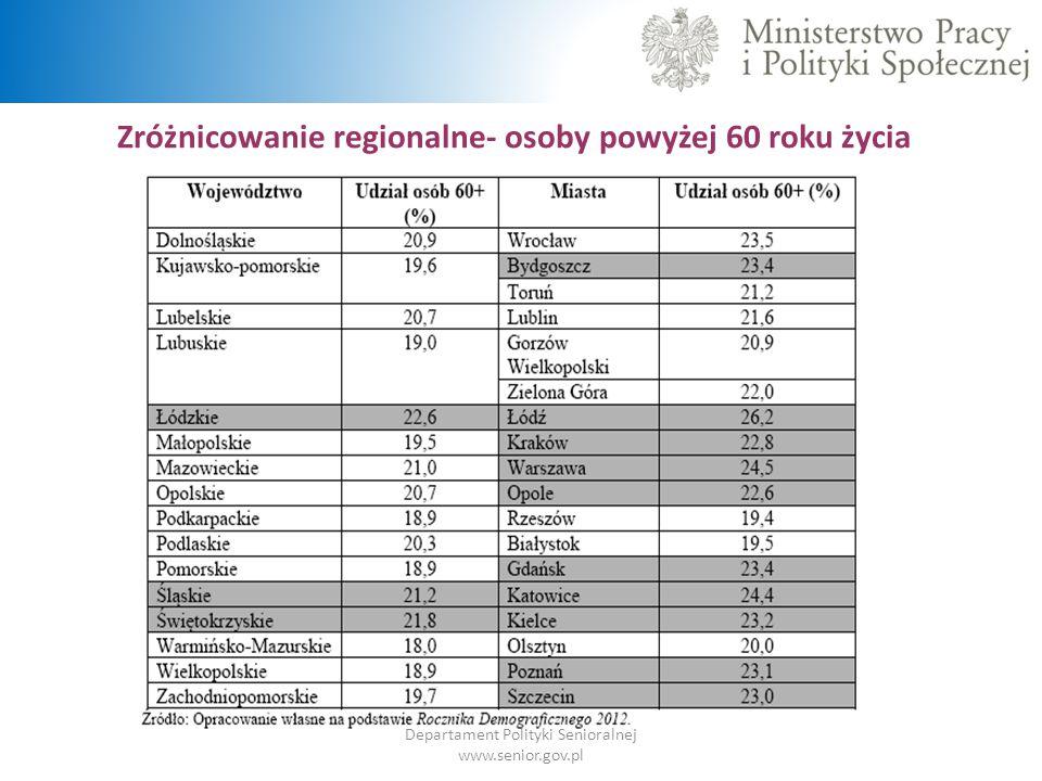 Zróżnicowanie regionalne- osoby powyżej 60 roku życia Departament Polityki Senioralnej www.senior.gov.pl