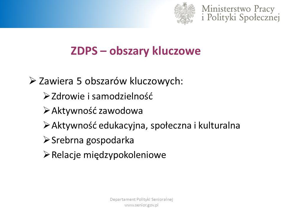 ZDPS – obszary kluczowe  Zawiera 5 obszarów kluczowych:  Zdrowie i samodzielność  Aktywność zawodowa  Aktywność edukacyjna, społeczna i kulturalna