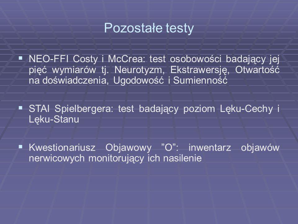 Pozostałe testy  NEO-FFI Costy i McCrea: test osobowości badający jej pięć wymiarów tj. Neurotyzm, Ekstrawersję, Otwartość na doświadczenia, Ugodowoś
