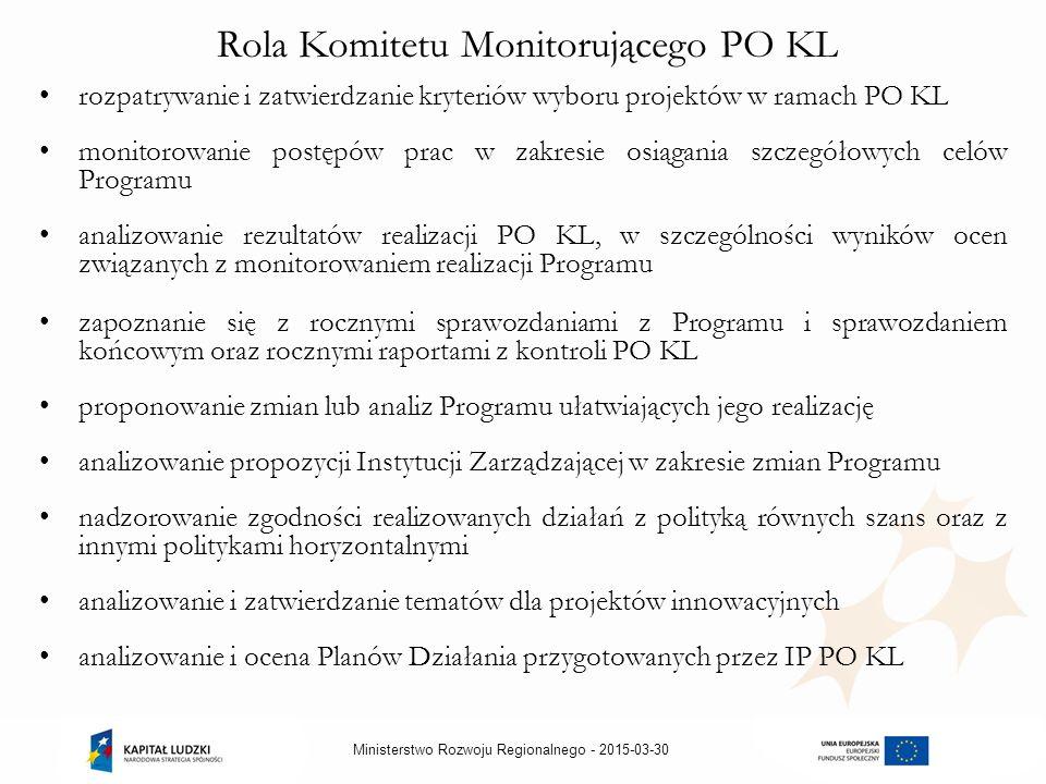 2015-03-30Ministerstwo Rozwoju Regionalnego - Rola Komitetu Monitorującego PO KL rozpatrywanie i zatwierdzanie kryteriów wyboru projektów w ramach PO KL monitorowanie postępów prac w zakresie osiągania szczegółowych celów Programu analizowanie rezultatów realizacji PO KL, w szczególności wyników ocen związanych z monitorowaniem realizacji Programu zapoznanie się z rocznymi sprawozdaniami z Programu i sprawozdaniem końcowym oraz rocznymi raportami z kontroli PO KL proponowanie zmian lub analiz Programu ułatwiających jego realizację analizowanie propozycji Instytucji Zarządzającej w zakresie zmian Programu nadzorowanie zgodności realizowanych działań z polityką równych szans oraz z innymi politykami horyzontalnymi analizowanie i zatwierdzanie tematów dla projektów innowacyjnych analizowanie i ocena Planów Działania przygotowanych przez IP PO KL