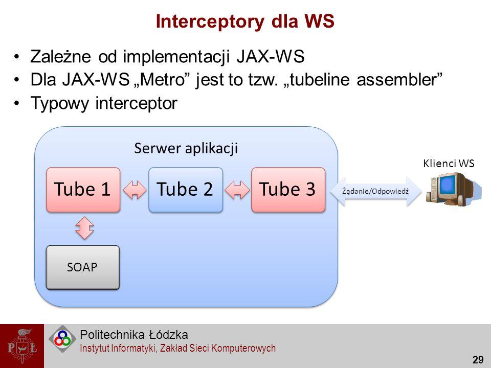 Politechnika Łódzka Instytut Informatyki, Zakład Sieci Komputerowych 29 Serwer aplikacji Interceptory dla WS Zależne od implementacji JAX-WS Dla JAX-W