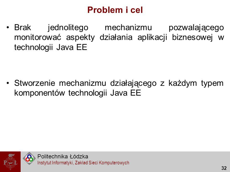 Politechnika Łódzka Instytut Informatyki, Zakład Sieci Komputerowych 32 Problem i cel Brak jednolitego mechanizmu pozwalającego monitorować aspekty dz