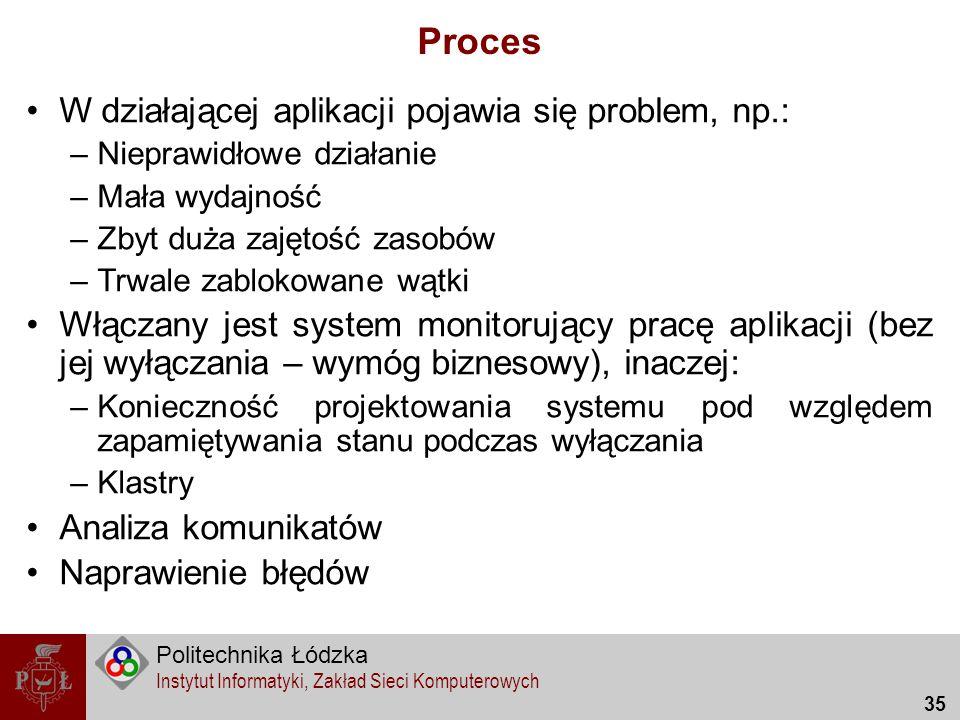 Politechnika Łódzka Instytut Informatyki, Zakład Sieci Komputerowych 35 Proces W działającej aplikacji pojawia się problem, np.: –Nieprawidłowe działa