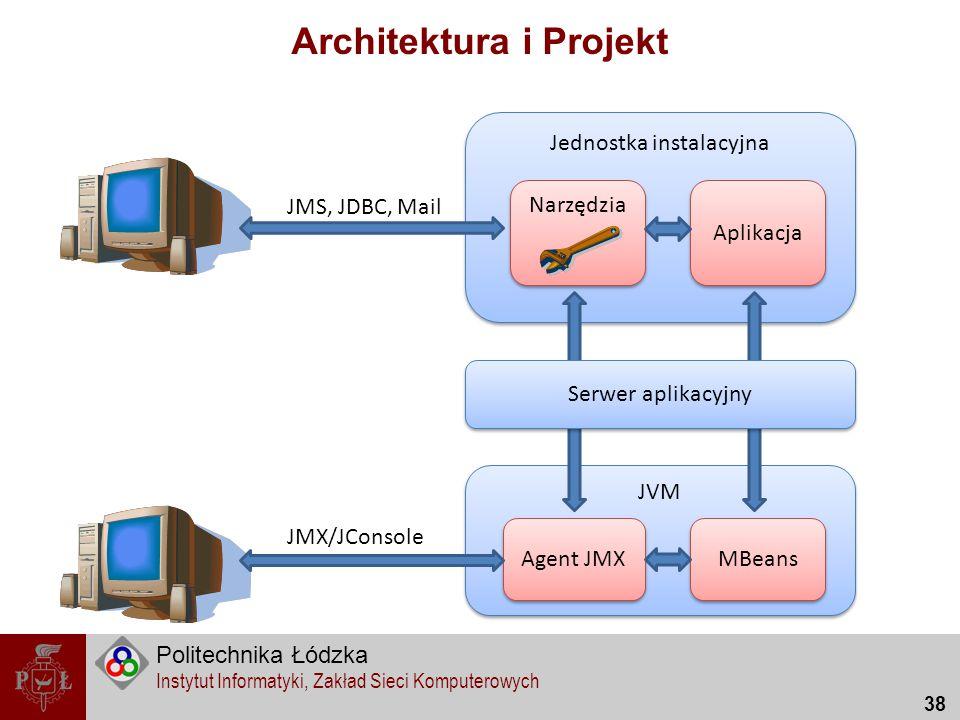 Politechnika Łódzka Instytut Informatyki, Zakład Sieci Komputerowych 38 Architektura i Projekt JVM Jednostka instalacyjna Aplikacja Narzędzia Agent JM