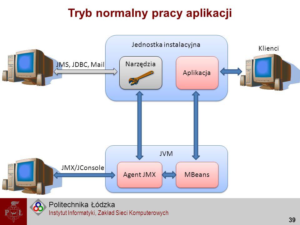 Politechnika Łódzka Instytut Informatyki, Zakład Sieci Komputerowych 39 Tryb normalny pracy aplikacji JVM Jednostka instalacyjna Aplikacja Narzędzia A