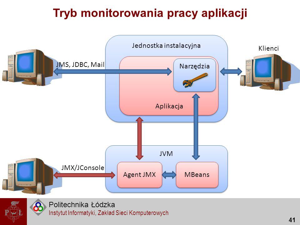 Politechnika Łódzka Instytut Informatyki, Zakład Sieci Komputerowych 41 Tryb monitorowania pracy aplikacji JVM Jednostka instalacyjna Aplikacja Narzęd