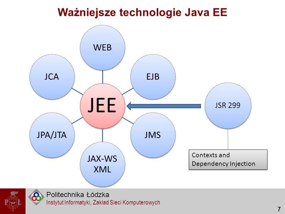 Politechnika Łódzka Instytut Informatyki, Zakład Sieci Komputerowych 7 Ważniejsze technologie Java EE JEE WEBEJBJMS JAX-WS XML JPA/JTAJCA JSR 299 Cont