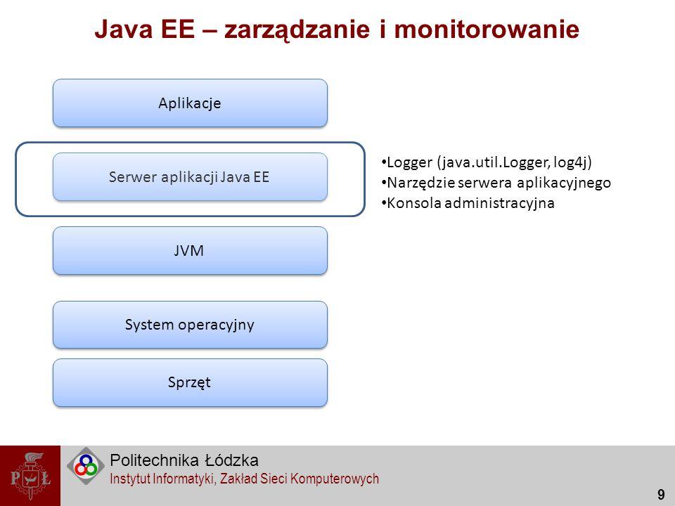 Politechnika Łódzka Instytut Informatyki, Zakład Sieci Komputerowych 10 Java EE – zarządzanie i monitorowanie Sprzęt System operacyjny JVM Serwer aplikacji Java EE Aplikacje Logger (java.util.Logger, log4j) Interceptory dla komponentów EJB Filtry dla serwletów ActionListener-y dla JSP/JSF Metody cyklu życia komponentów Matody cyklu życia encji Dynamiczne proxy Modyfikacja kodu binarnego AspectJ ASM