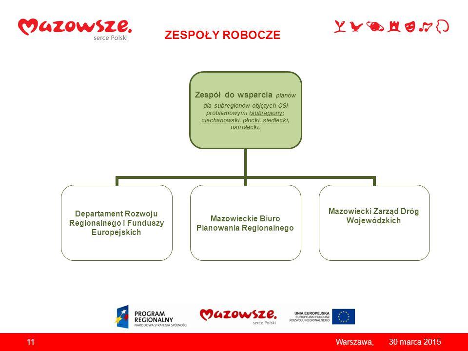 1130 marca 2015Warszawa, ZESPOŁY ROBOCZE Zespół do wsparcia planów dla subregionów objętych OSI problemowymi (subregiony: ciechanowski, płocki, siedle