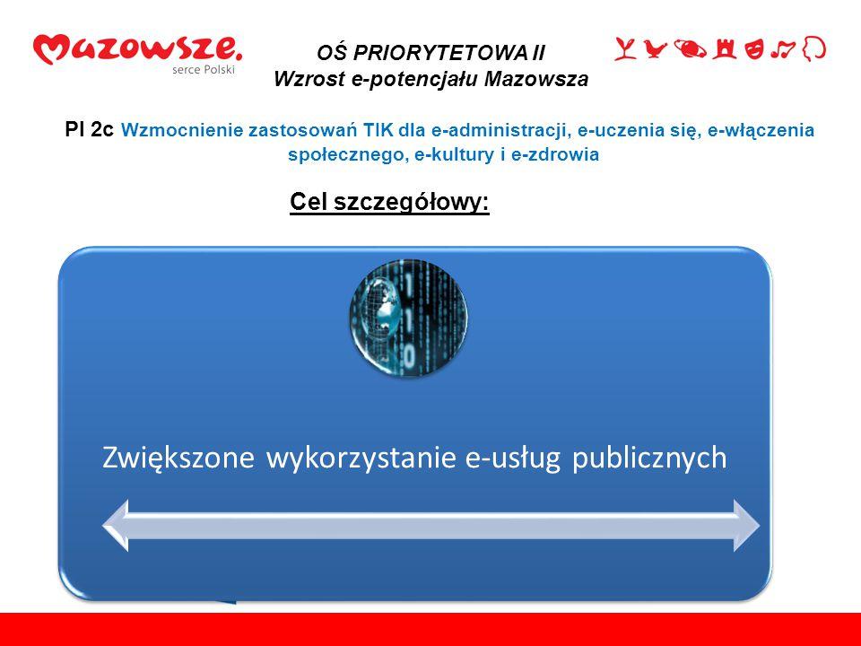 2c OŚ PRIORYTETOWA II Wzrost e-potencjału Mazowsza PI 2c Wzmocnienie zastosowań TIK dla e-administracji, e-uczenia się, e-włączenia społecznego, e-kul