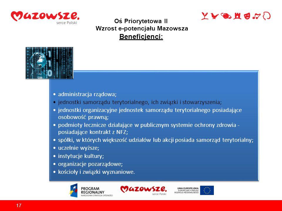 Oś Priorytetowa II Wzrost e-potencjału Mazowsza Beneficjenci: 17 administracja rządowa; jednostki samorządu terytorialnego, ich związki i stowarzyszen