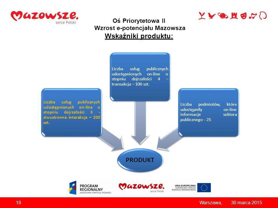 Oś Priorytetowa II Wzrost e-potencjału Mazowsza Wskaźniki produktu: 1830 marca 2015Warszawa, PRODUKT Liczba usług publicznych udostępnionych on-line o