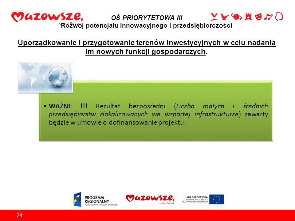 OŚ PRIORYTETOWA III Rozwój potencjału innowacyjnego i przedsiębiorczości Uporządkowanie i przygotowanie terenów inwestycyjnych w celu nadania im nowyc