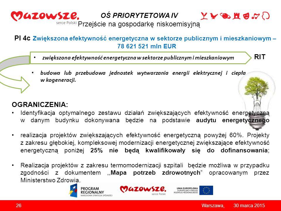 2630 marca 2015Warszawa, OŚ PRIORYTETOWA IV Przejście na gospodarkę niskoemisyjną PI 4c Zwiększona efektywność energetyczna w sektorze publicznym i mi