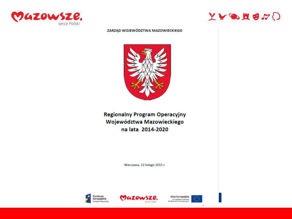 Założenia podziału alokacji dla Mazowsza Kraj/Region na podst.: Umowa Partnerstwa z 21 maja 2014 r.