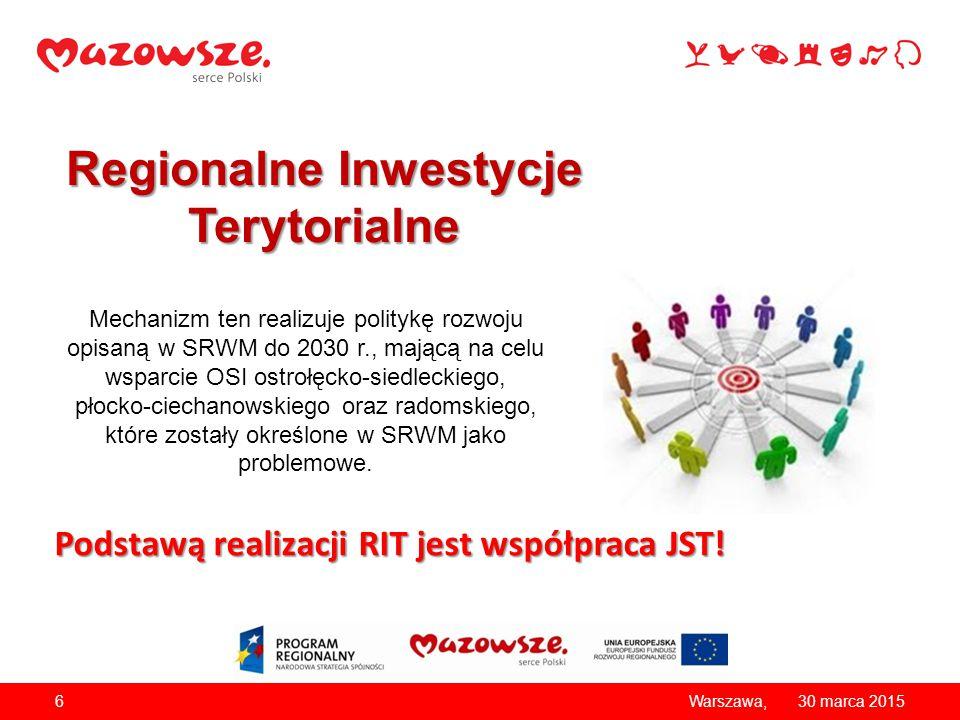 730 marca 2015Przasnysz, ZMIANY W ZAKRESIE RIT Regionalne INSTRUMENTY Terytorialne (RIT) Tryb wyboru: konkursowy (projekty wynikające z planów inwestycyjnych dla subregionów objętych OSI problemowymi) Tryb wyboru: pozakonkursowy (projekty wynikające z planów działań RIT) Regionalne INWESTYCJE Terytorialne (RIT) Plany inwestycyjne dla subregionów objętych OSI problemowymi Plany działań RIT dla subregionu… Jeden subregion jeden plan!