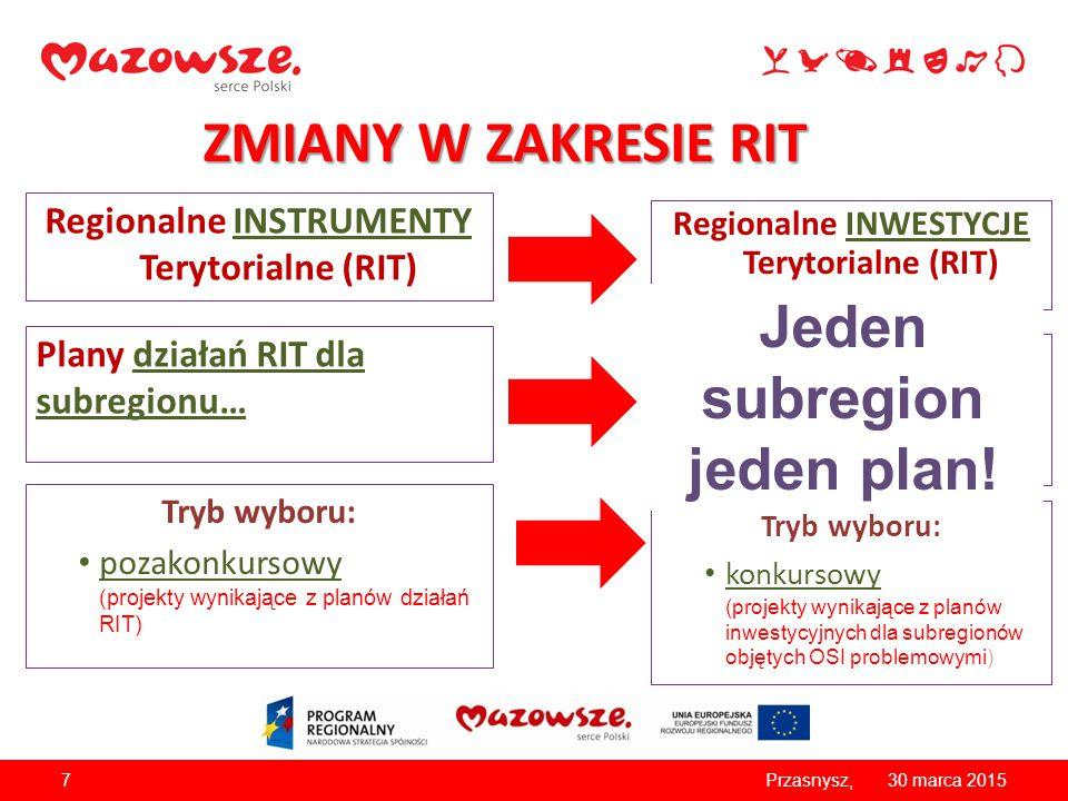 730 marca 2015Przasnysz, ZMIANY W ZAKRESIE RIT Regionalne INSTRUMENTY Terytorialne (RIT) Tryb wyboru: konkursowy (projekty wynikające z planów inwesty