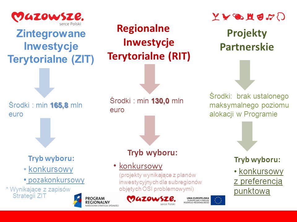 Zintegrowane Inwestycje Terytorialne (ZIT) 165,8 Środki : min 165,8 mln euro Tryb wyboru: konkursowy pozakonkursowy * Wynikające z zapisów Strategii Z