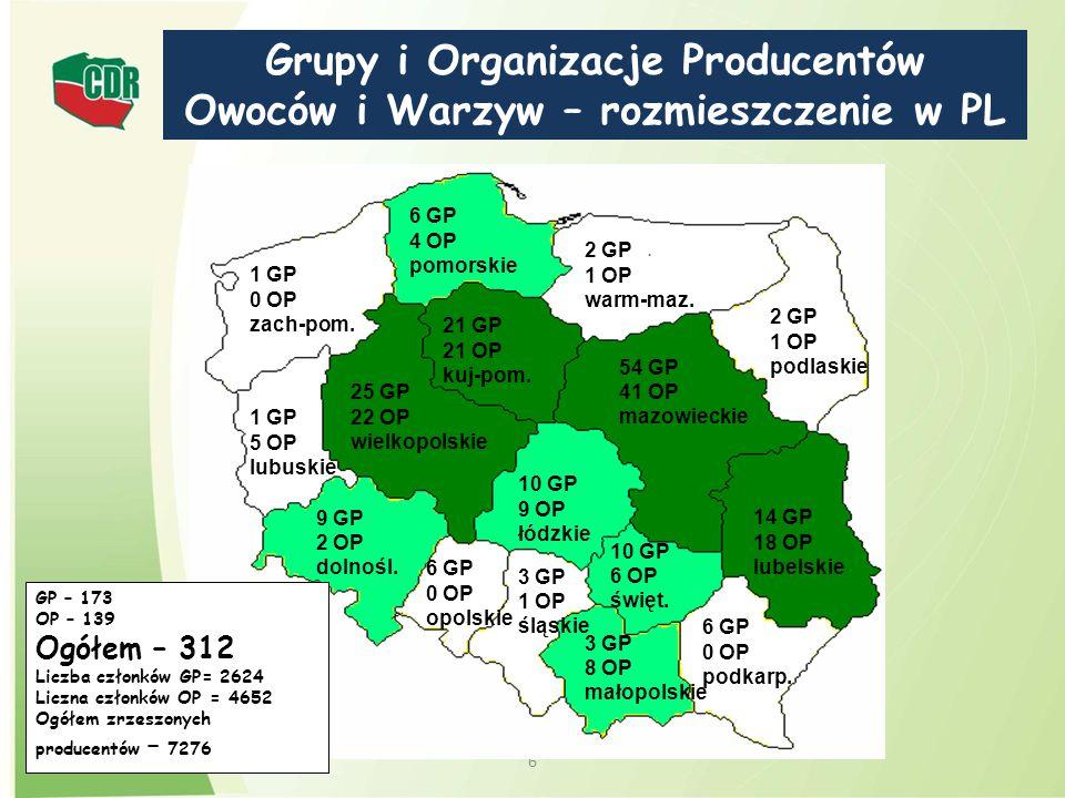 6 Grupy i Organizacje Producentów Owoców i Warzyw – rozmieszczenie w PL 2 GP 1 OP warm-maz. 54 GP 41 OP mazowieckie 14 GP 18 OP lubelskie 10 GP 6 OP ś