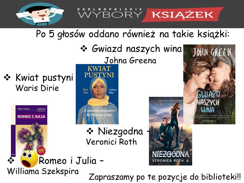 Po 5 głosów oddano również na takie książki:  Gwiazd naszych wina Johna Greena  Kwiat pustyni- Waris Dirie  Niezgodna – Veronici Roth  Romeo i Julia – Williama Szekspira Zapraszamy po te pozycje do biblioteki!!