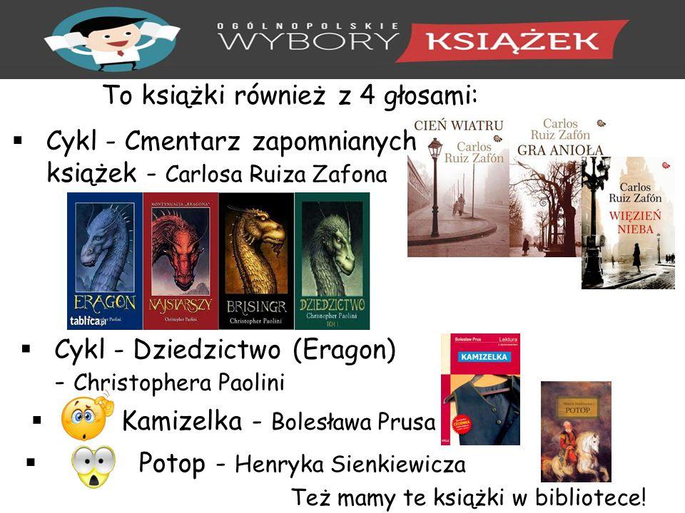 To książki również z 4 głosami:  Cykl - Cmentarz zapomnianych książek - Carlosa Ruiza Zafona  Potop - Henryka Sienkiewicza  Kamizelka - Bolesława Prusa Też mamy te książki w bibliotece.
