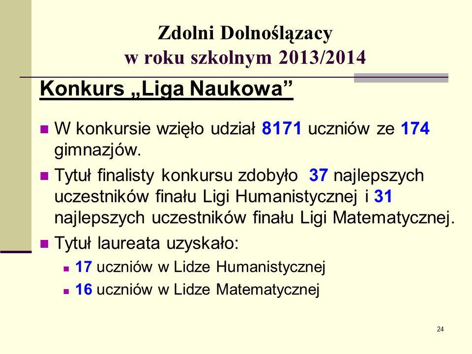 """Zdolni Dolnoślązacy w roku szkolnym 2013/2014 Konkurs """"Liga Naukowa W konkursie wzięło udział 8171 uczniów ze 174 gimnazjów."""