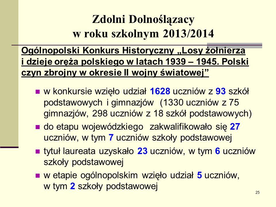 """Zdolni Dolnoślązacy w roku szkolnym 2013/2014 Ogólnopolski Konkurs Historyczny """"Losy żołnierza i dzieje oręża polskiego w latach 1939 – 1945."""