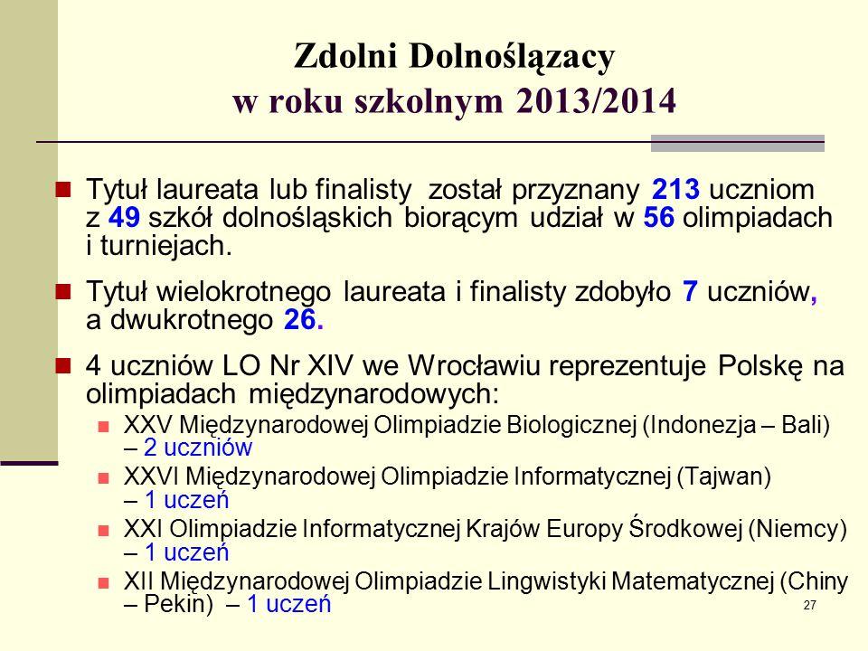 Zdolni Dolnoślązacy w roku szkolnym 2013/2014 Tytuł laureata lub finalisty został przyznany 213 uczniom z 49 szkół dolnośląskich biorącym udział w 56 olimpiadach i turniejach.