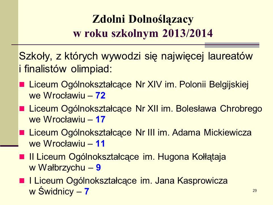 Zdolni Dolnoślązacy w roku szkolnym 2013/2014 Szkoły, z których wywodzi się najwięcej laureatów i finalistów olimpiad: Liceum Ogólnokształcące Nr XIV im.