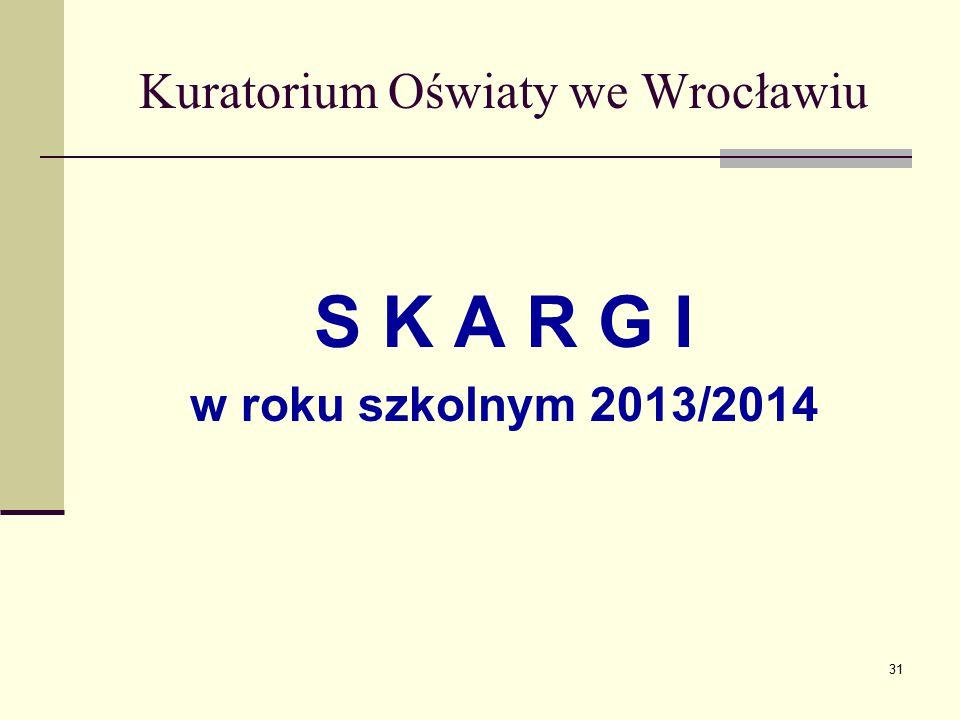 Kuratorium Oświaty we Wrocławiu S K A R G I w roku szkolnym 2013/2014 31