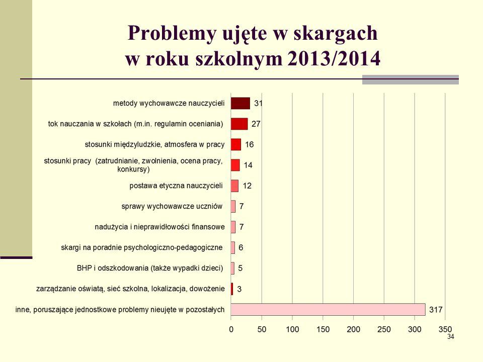 Problemy ujęte w skargach w roku szkolnym 2013/2014 34