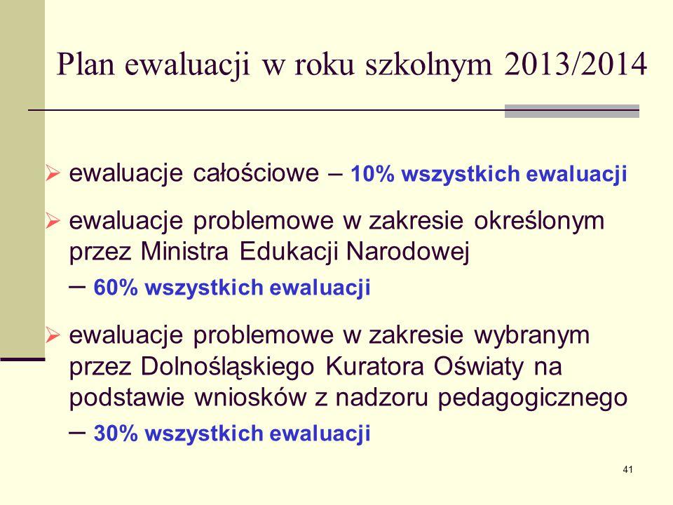 Plan ewaluacji w roku szkolnym 2013/2014  ewaluacje całościowe – 10% wszystkich ewaluacji  ewaluacje problemowe w zakresie określonym przez Ministra Edukacji Narodowej – 60% wszystkich ewaluacji  ewaluacje problemowe w zakresie wybranym przez Dolnośląskiego Kuratora Oświaty na podstawie wniosków z nadzoru pedagogicznego – 30% wszystkich ewaluacji 41