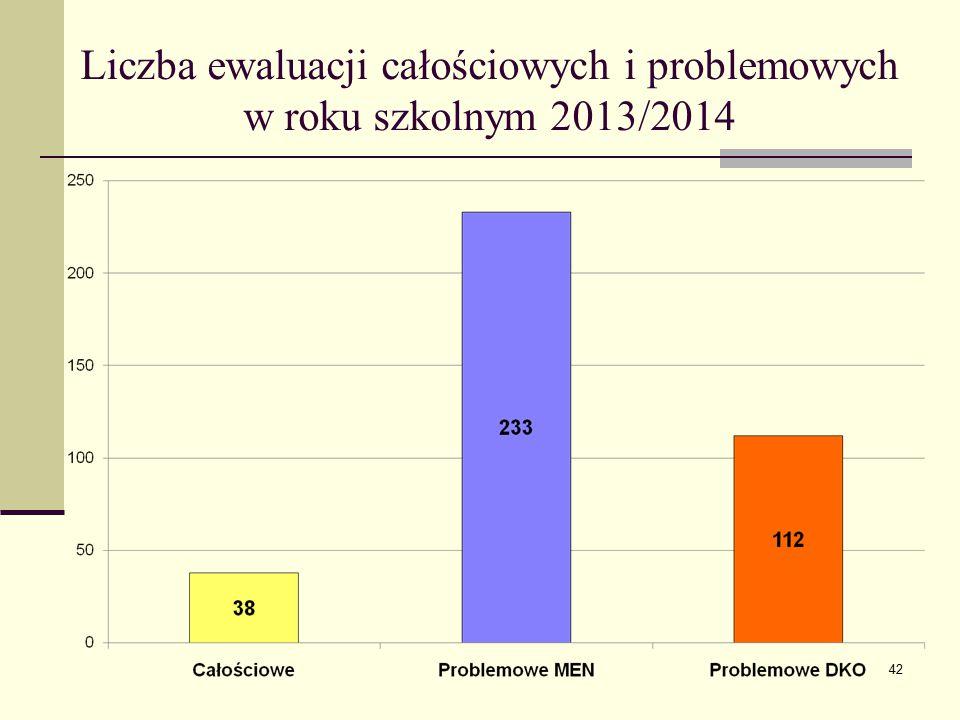 Liczba ewaluacji całościowych i problemowych w roku szkolnym 2013/2014 42