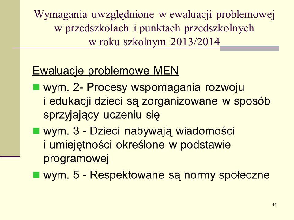 Wymagania uwzględnione w ewaluacji problemowej w przedszkolach i punktach przedszkolnych w roku szkolnym 2013/2014 Ewaluacje problemowe MEN wym.