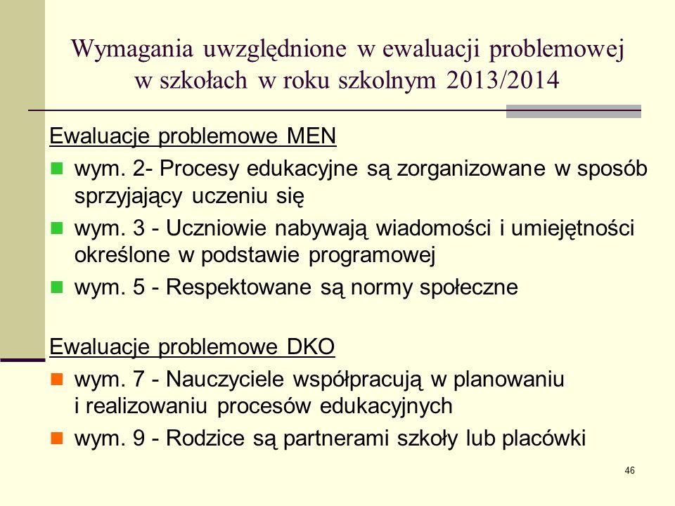 Wymagania uwzględnione w ewaluacji problemowej w szkołach w roku szkolnym 2013/2014 Ewaluacje problemowe MEN wym.