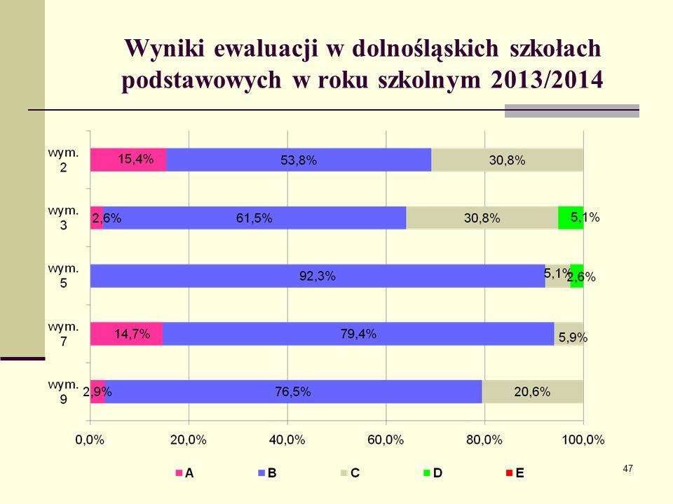 Wyniki ewaluacji w dolnośląskich szkołach podstawowych w roku szkolnym 2013/2014 47