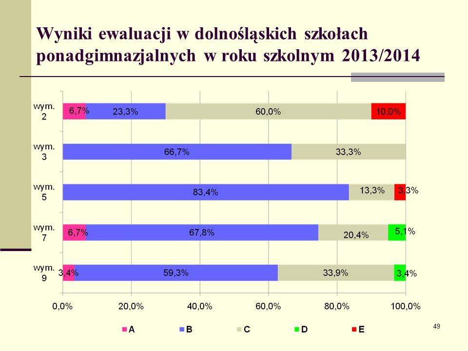 Wyniki ewaluacji w dolnośląskich szkołach ponadgimnazjalnych w roku szkolnym 2013/2014 49