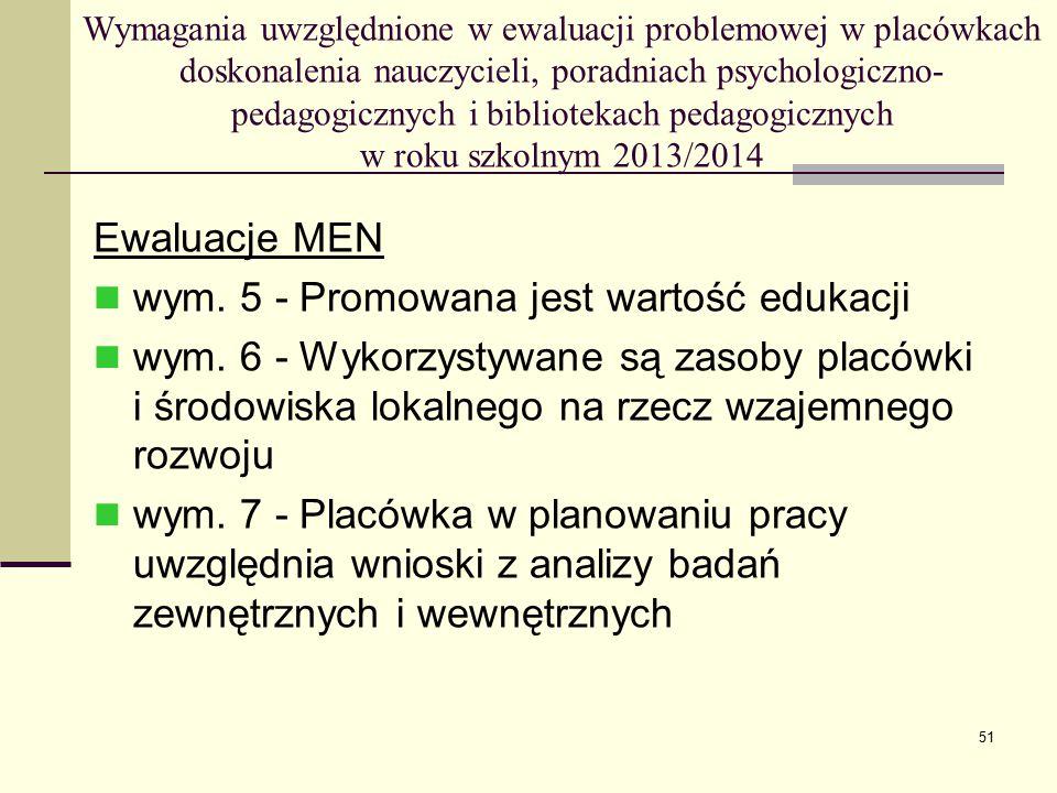 Wymagania uwzględnione w ewaluacji problemowej w placówkach doskonalenia nauczycieli, poradniach psychologiczno- pedagogicznych i bibliotekach pedagogicznych w roku szkolnym 2013/2014 Ewaluacje MEN wym.