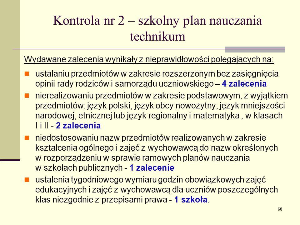 Kontrola nr 2 – szkolny plan nauczania technikum Wydawane zalecenia wynikały z nieprawidłowości polegających na: ustalaniu przedmiotów w zakresie rozszerzonym bez zasięgnięcia opinii rady rodziców i samorządu uczniowskiego – 4 zalecenia nierealizowaniu przedmiotów w zakresie podstawowym, z wyjątkiem przedmiotów: język polski, język obcy nowożytny, język mniejszości narodowej, etnicznej lub język regionalny i matematyka, w klasach I i II - 2 zalecenia niedostosowaniu nazw przedmiotów realizowanych w zakresie kształcenia ogólnego i zajęć z wychowawcą do nazw określonych w rozporządzeniu w sprawie ramowych planów nauczania w szkołach publicznych - 1 zalecenie ustalenia tygodniowego wymiaru godzin obowiązkowych zajęć edukacyjnych i zajęć z wychowawcą dla uczniów poszczególnych klas niezgodnie z przepisami prawa - 1 szkoła.